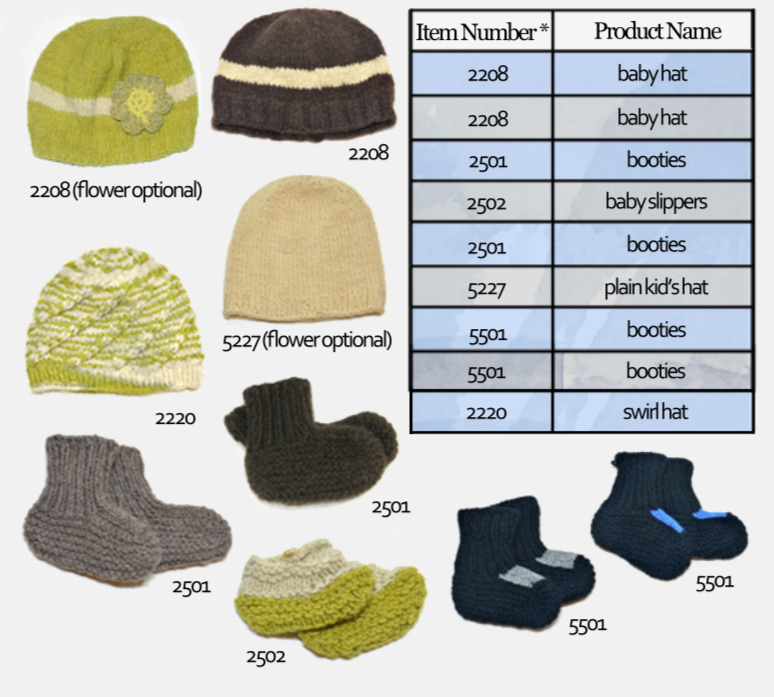 Hats and Booties for Babies